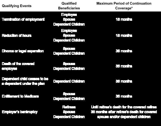 Brinson Benefits - Employee Benefit Firm - What Qualifying ...